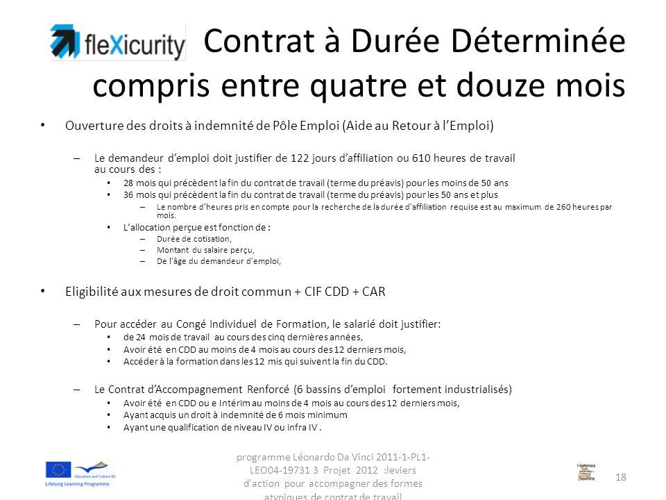Contrat à Durée Déterminée compris entre quatre et douze mois