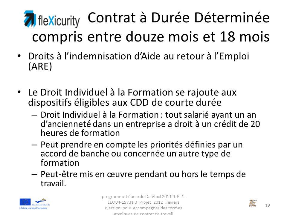 Contrat à Durée Déterminée compris entre douze mois et 18 mois