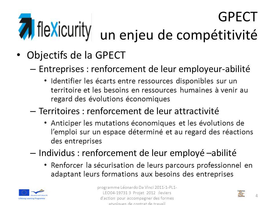 GPECT un enjeu de compétitivité