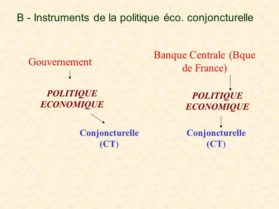 Banque Centrale (Bque de France)