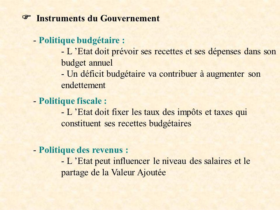  Instruments du Gouvernement