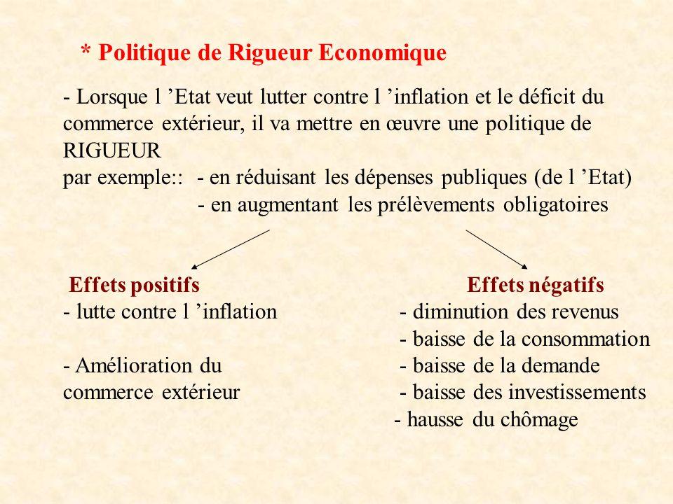 * Politique de Rigueur Economique