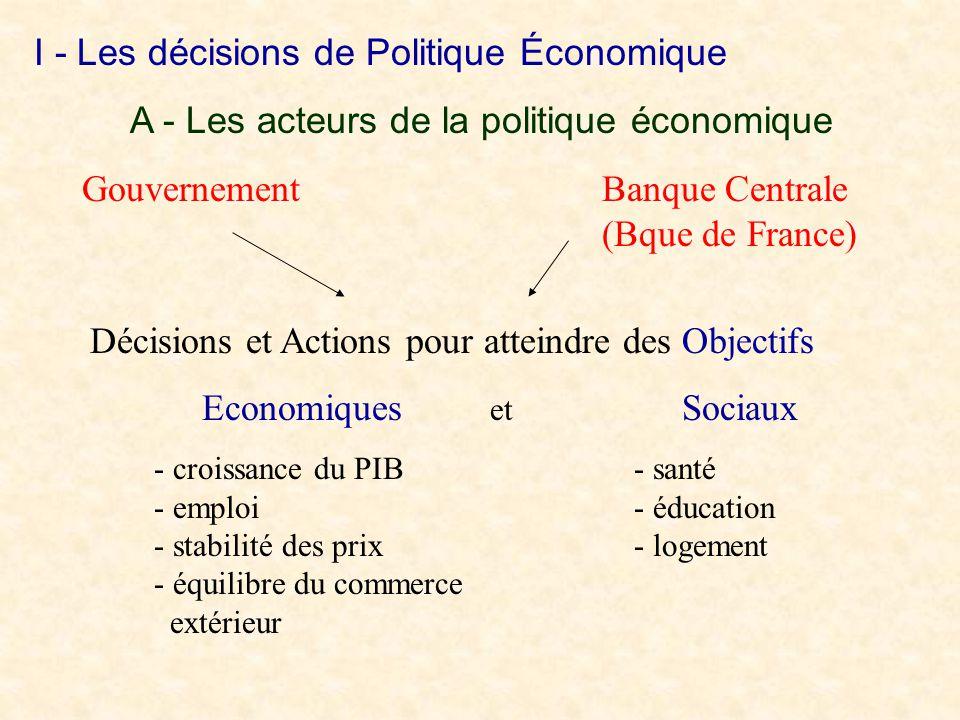 I - Les décisions de Politique Économique
