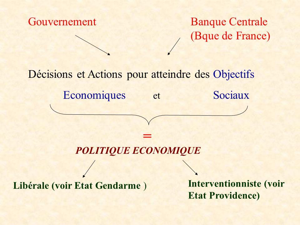 = Gouvernement Banque Centrale (Bque de France)