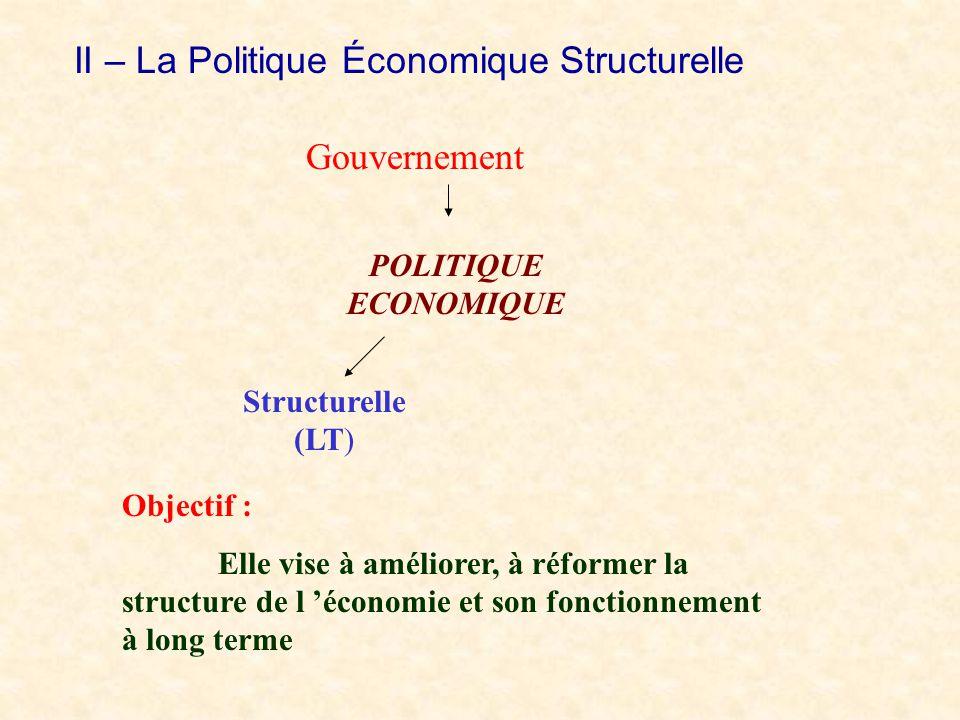 II – La Politique Économique Structurelle