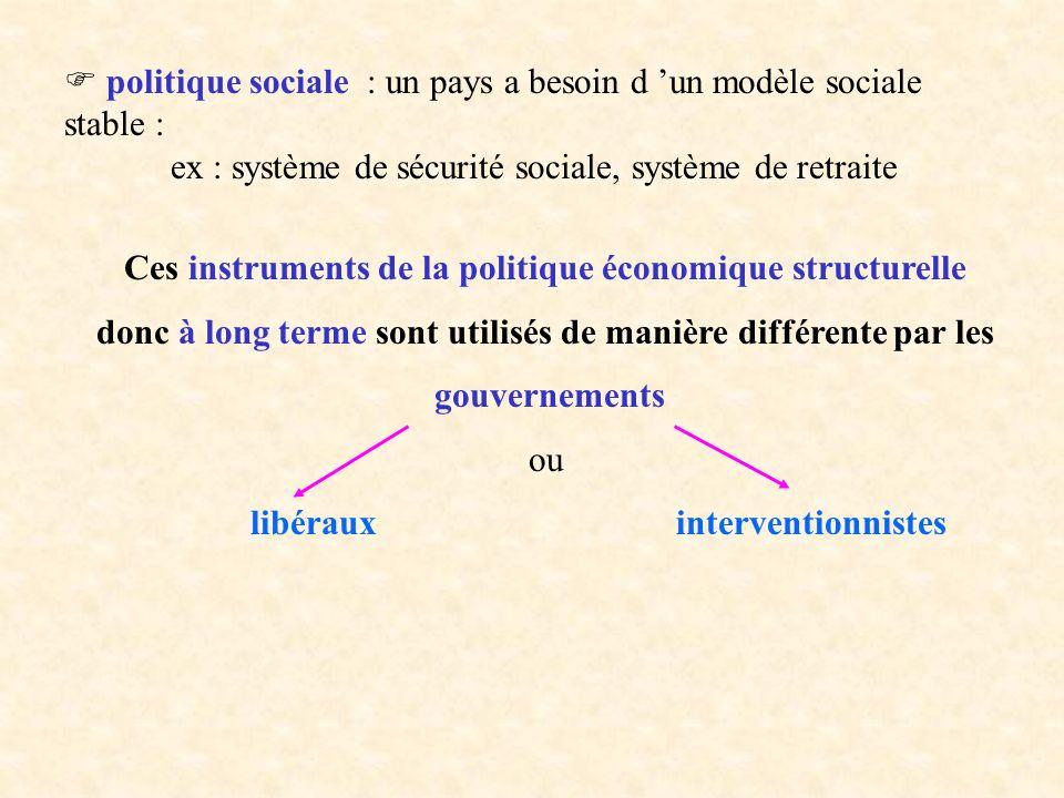 Ces instruments de la politique économique structurelle