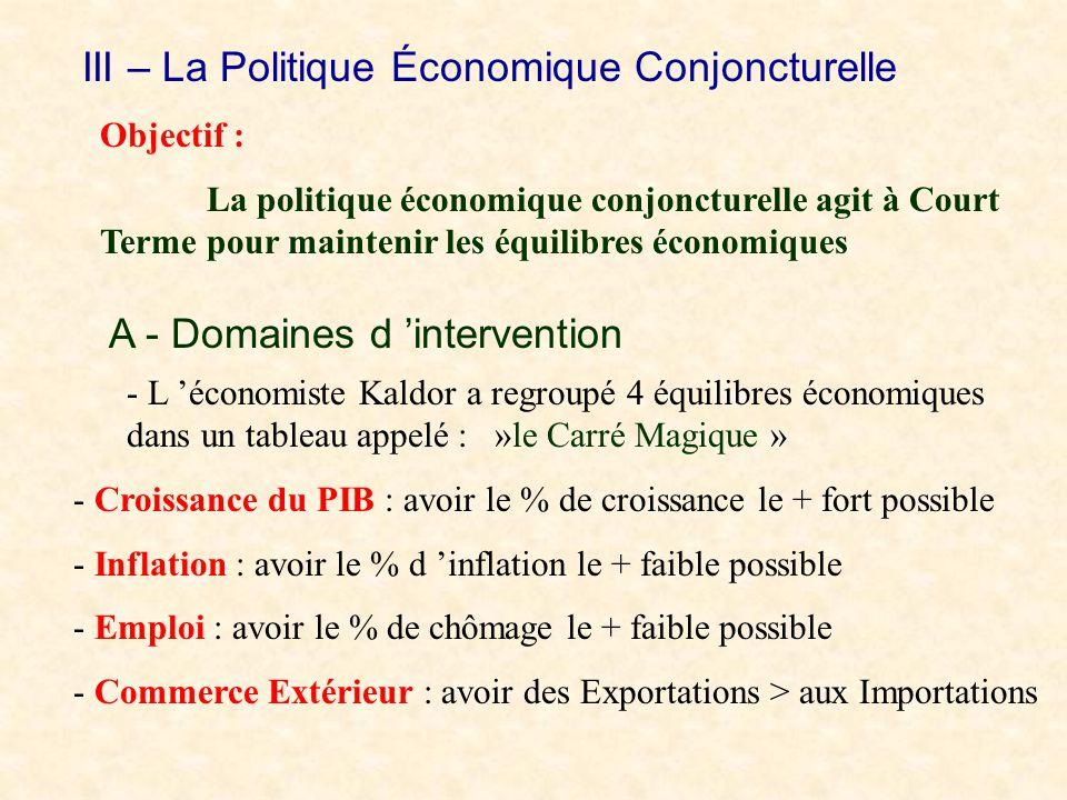 III – La Politique Économique Conjoncturelle