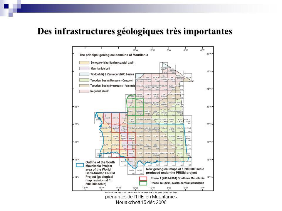 Des infrastructures géologiques très importantes