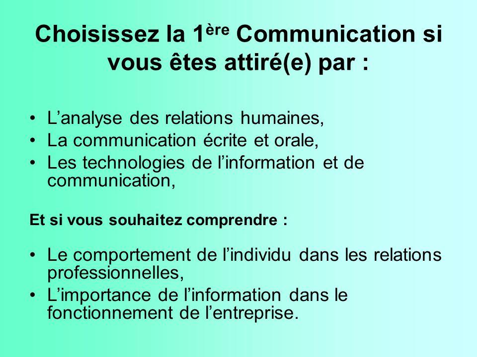 Choisissez la 1ère Communication si vous êtes attiré(e) par :