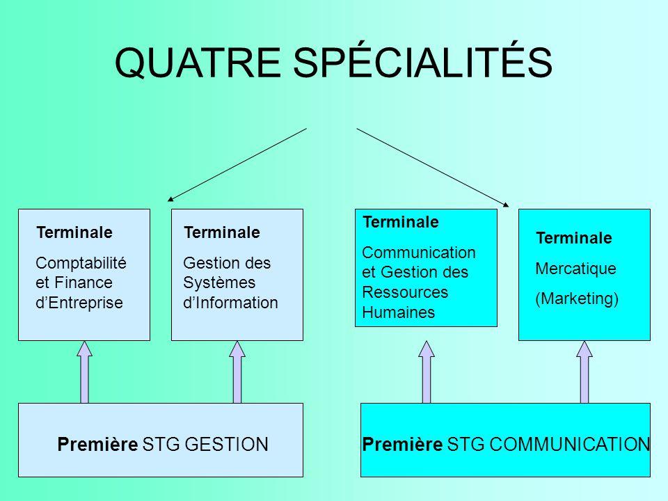 QUATRE SPÉCIALITÉS Première STG GESTION Première STG COMMUNICATION
