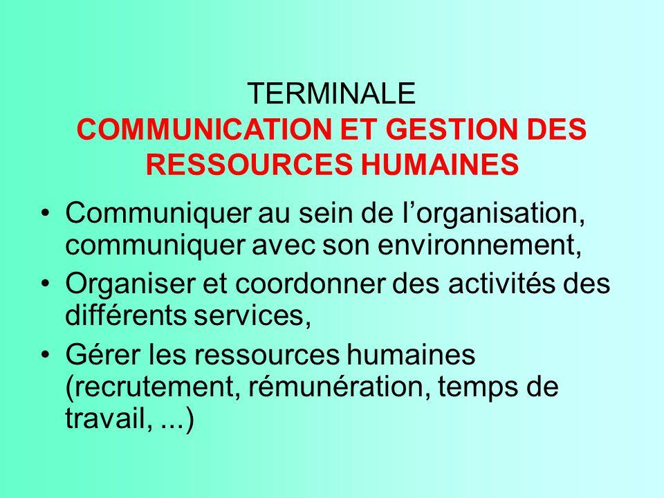TERMINALE COMMUNICATION ET GESTION DES RESSOURCES HUMAINES