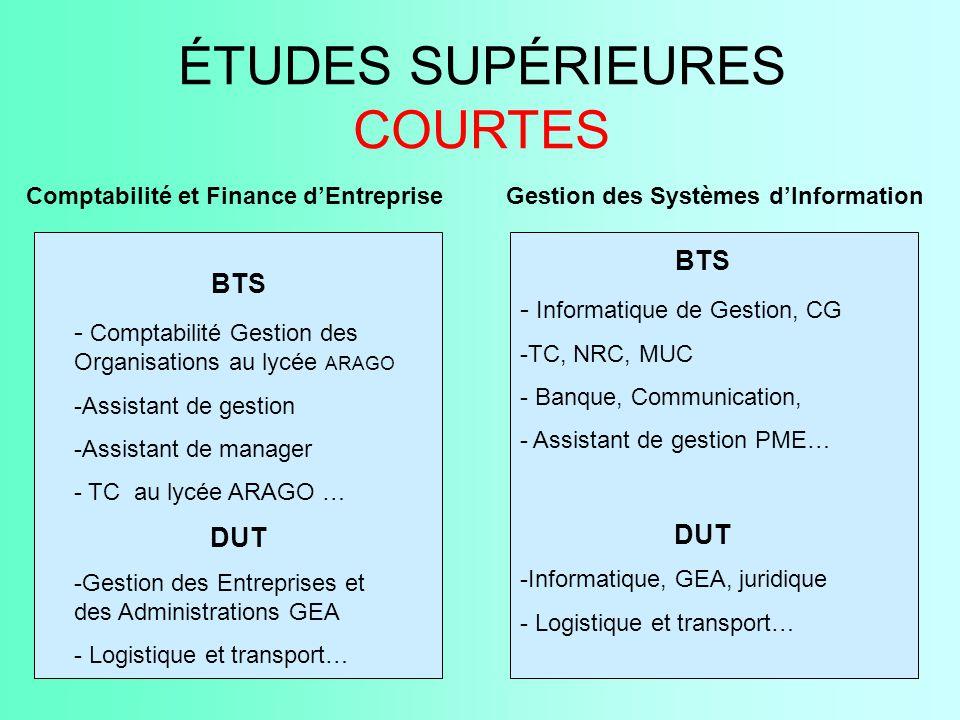 ÉTUDES SUPÉRIEURES COURTES