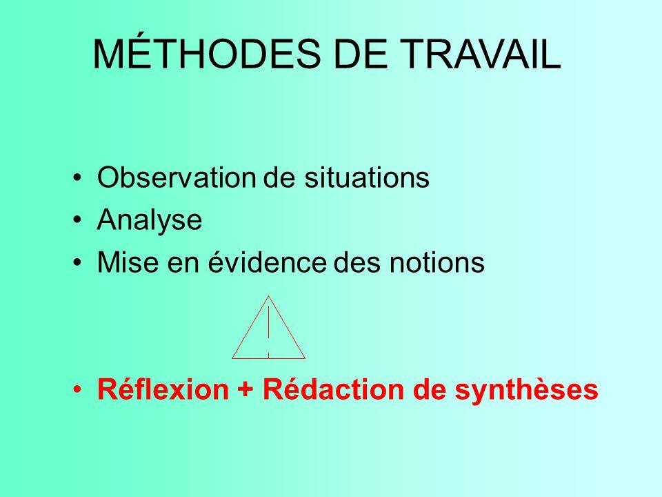 MÉTHODES DE TRAVAIL Observation de situations Analyse
