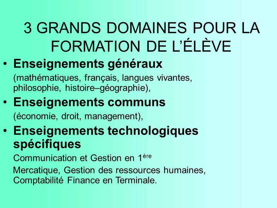 3 GRANDS DOMAINES POUR LA FORMATION DE L'ÉLÈVE