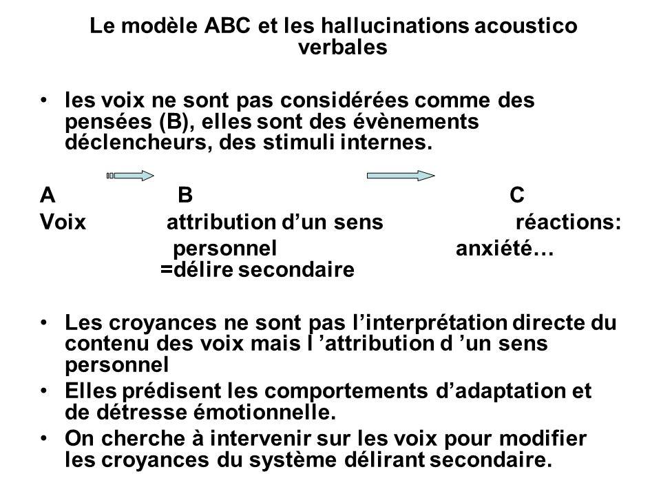 Le modèle ABC et les hallucinations acoustico verbales