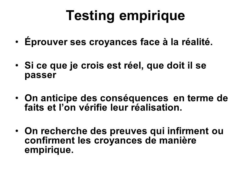 Testing empirique Éprouver ses croyances face à la réalité.
