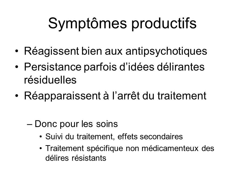 Symptômes productifs Réagissent bien aux antipsychotiques