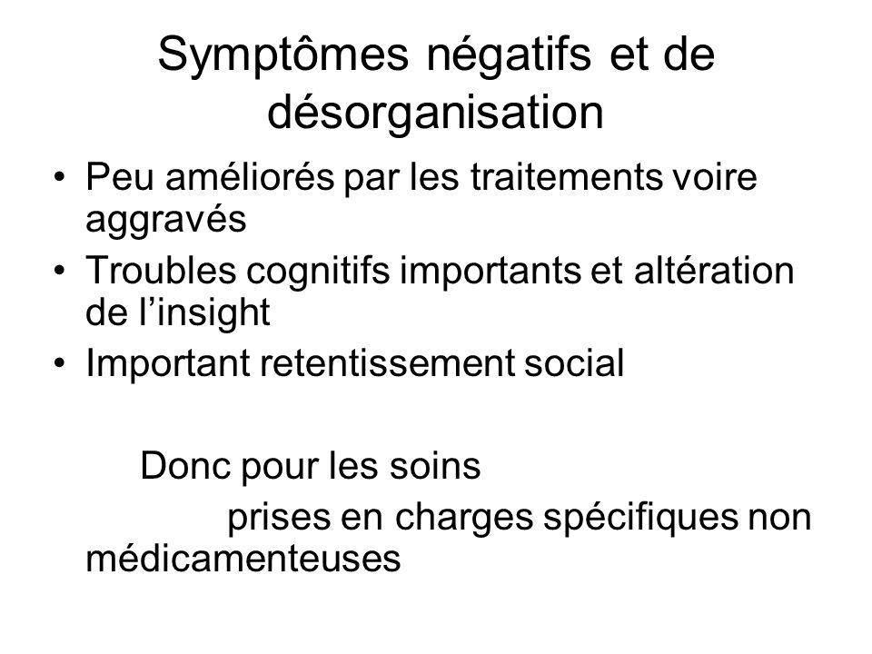Symptômes négatifs et de désorganisation