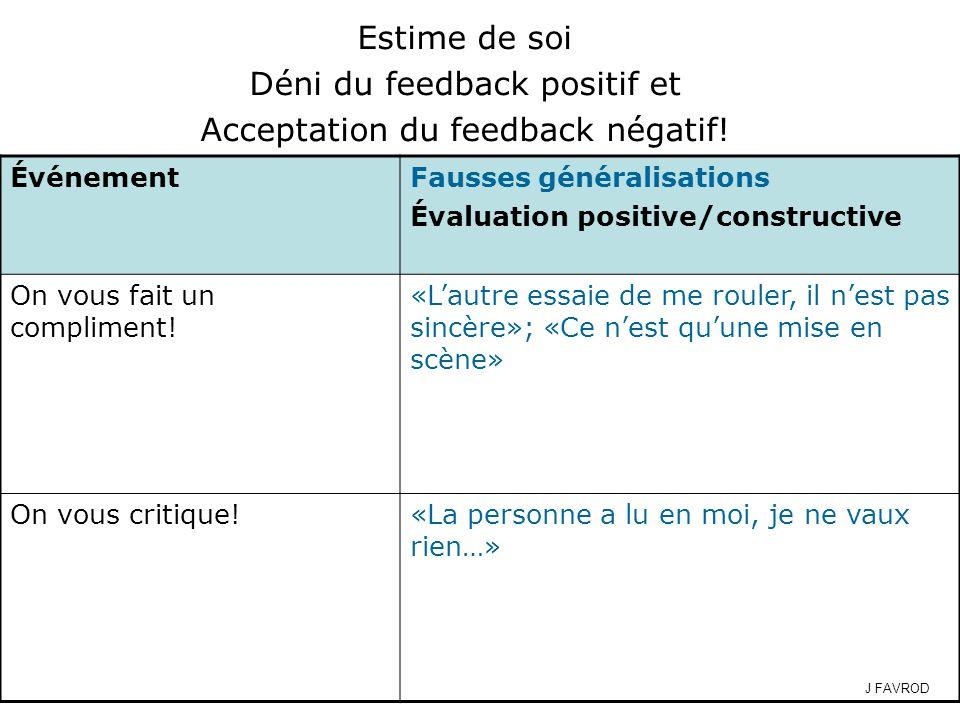 Estime de soi Déni du feedback positif et Acceptation du feedback négatif!