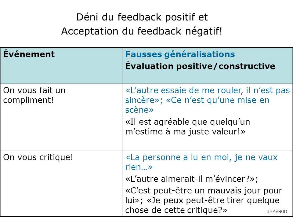 Déni du feedback positif et Acceptation du feedback négatif!