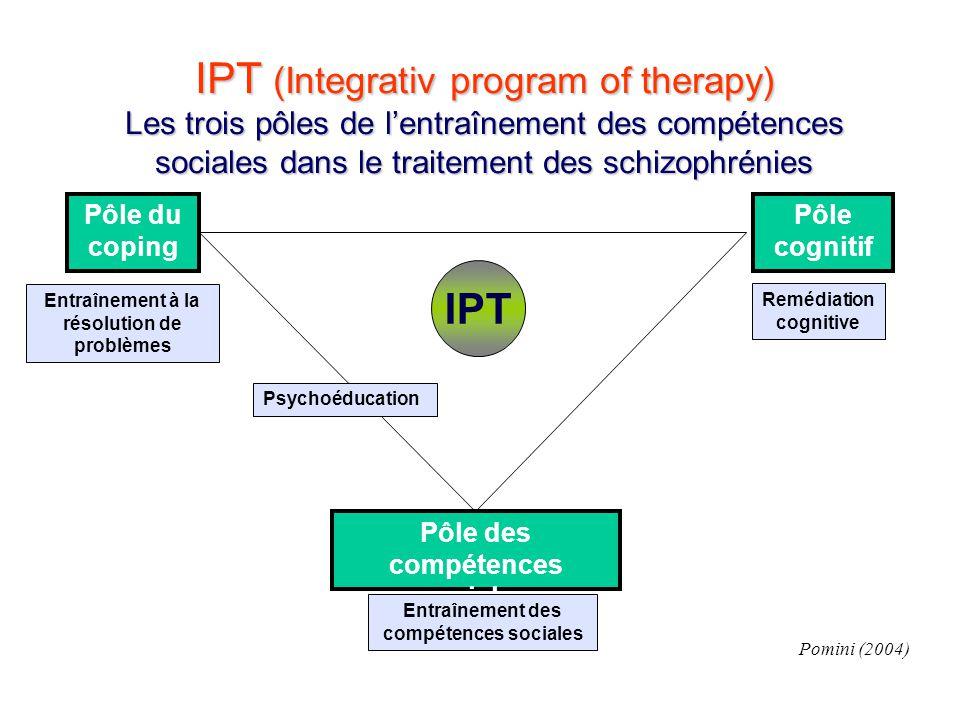 IPT (Integrativ program of therapy) Les trois pôles de l'entraînement des compétences sociales dans le traitement des schizophrénies
