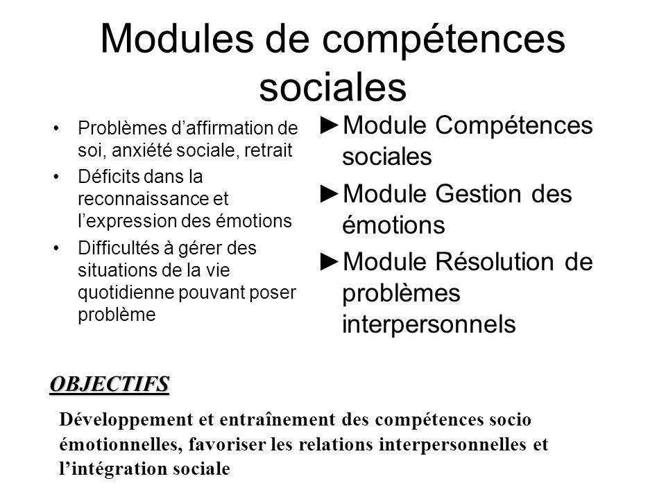 Modules de compétences sociales