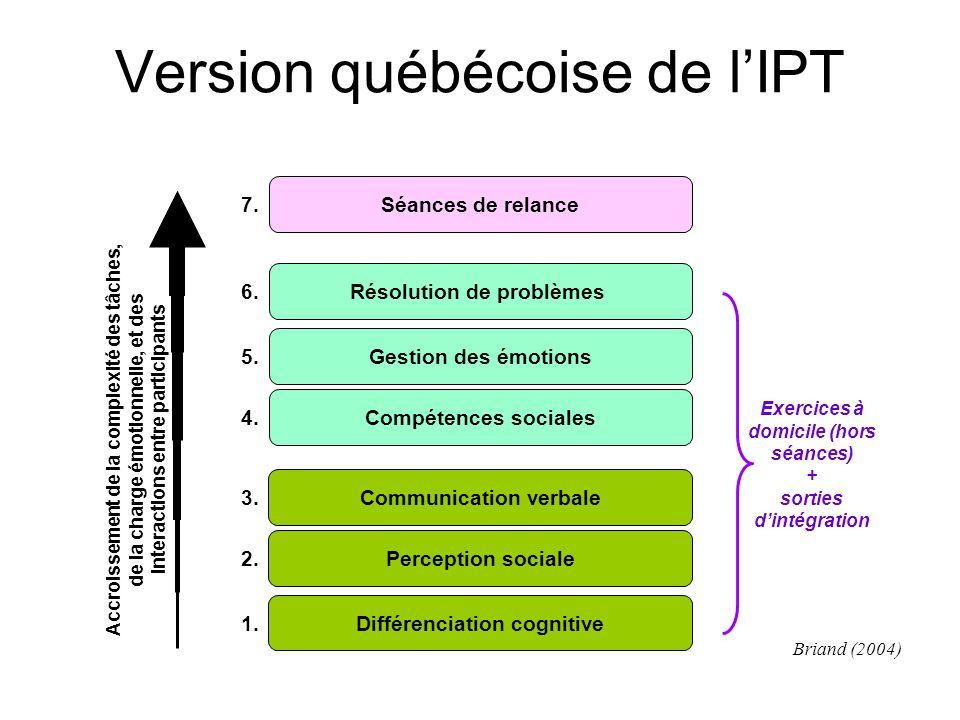 Version québécoise de l'IPT
