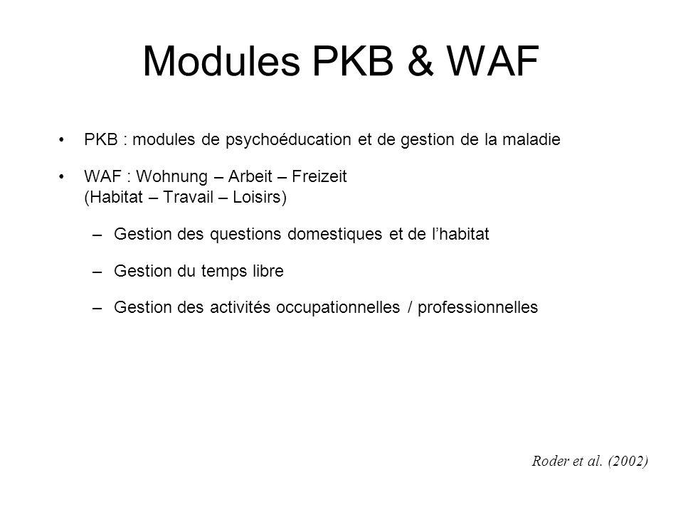 Modules PKB & WAF PKB : modules de psychoéducation et de gestion de la maladie. WAF : Wohnung – Arbeit – Freizeit (Habitat – Travail – Loisirs)