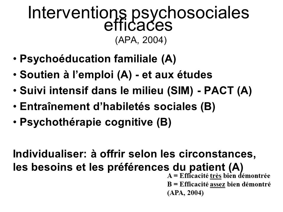 Interventions psychosociales efficaces (APA, 2004)