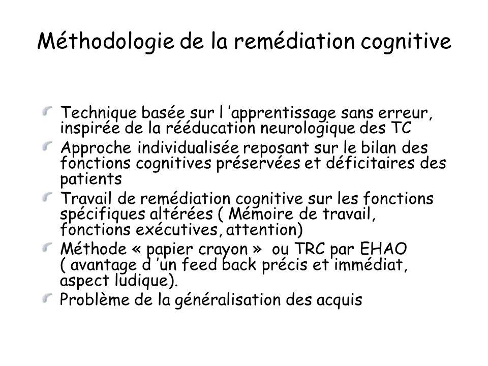 Méthodologie de la remédiation cognitive