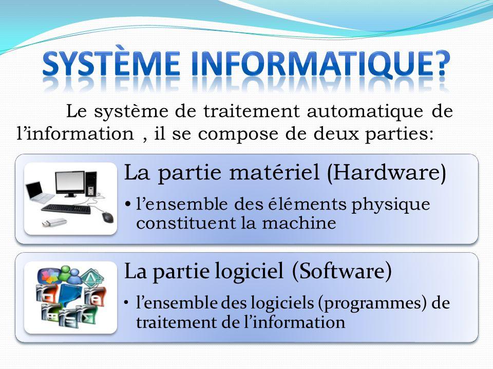 Système Informatique Le système de traitement automatique de l'information , il se compose de deux parties: