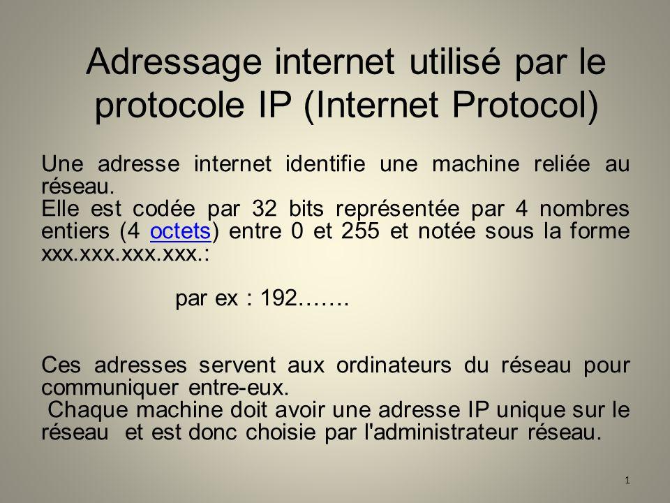 Adressage internet utilisé par le protocole IP (Internet Protocol)