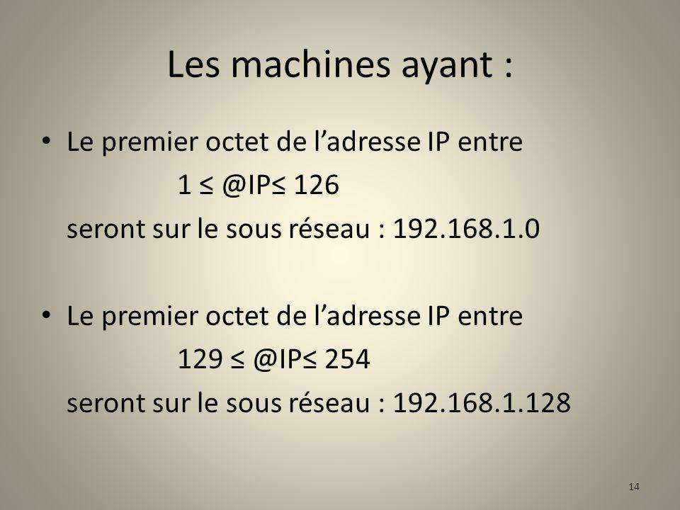 Les machines ayant : Le premier octet de l'adresse IP entre