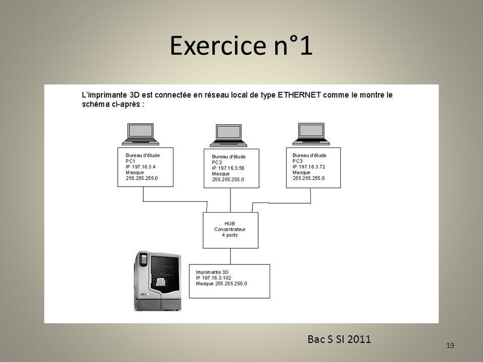 Exercice n°1 Bac S SI 2011
