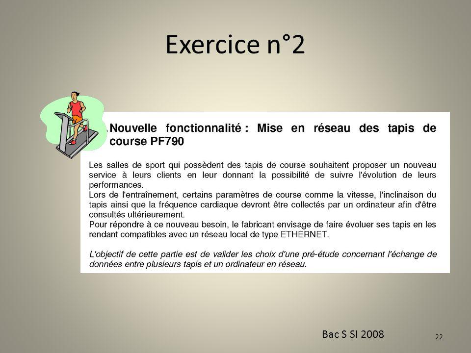 Exercice n°2 Bac S SI 2008