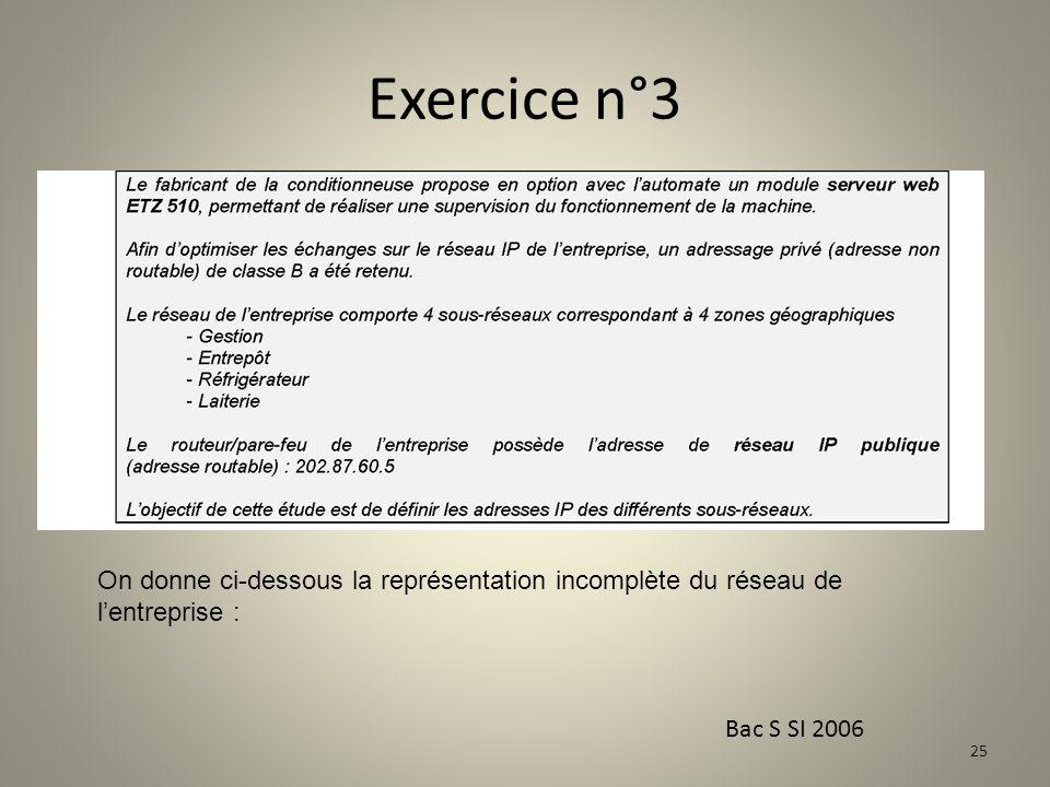 Exercice n°3 On donne ci-dessous la représentation incomplète du réseau de l'entreprise : Bac S SI 2006.