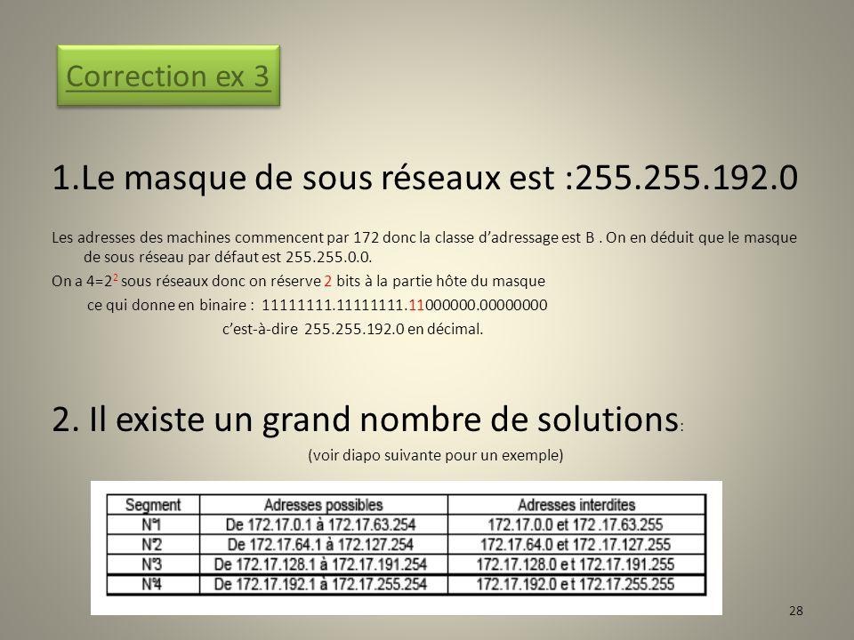 1.Le masque de sous réseaux est :255.255.192.0