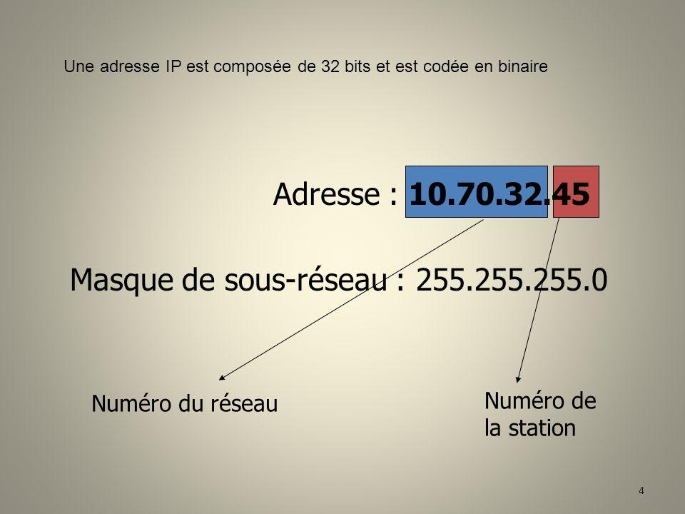 Masque de sous-réseau : 255.255.255.0