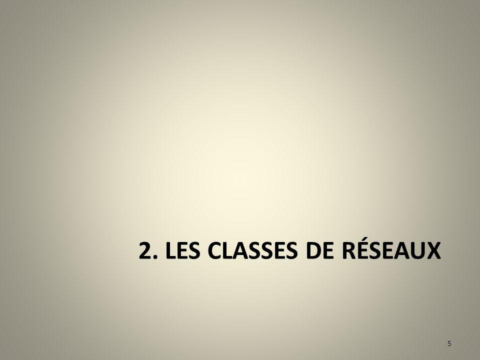 2. Les Classes de réseaux
