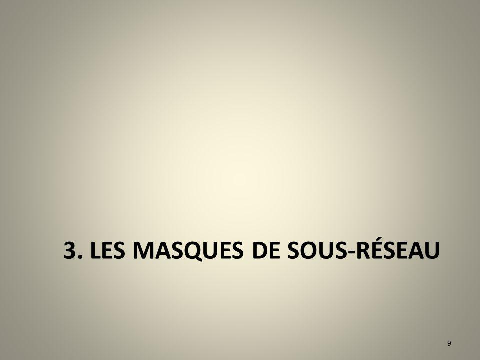 3. Les MASQUES de SOUS-Réseau