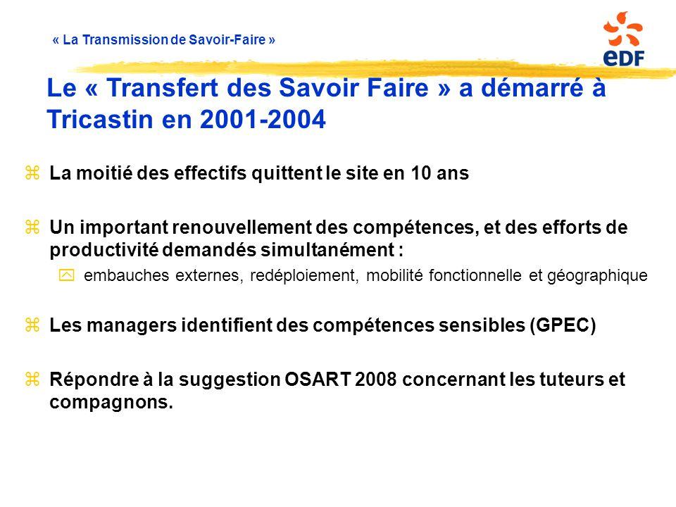 Le « Transfert des Savoir Faire » a démarré à Tricastin en 2001-2004