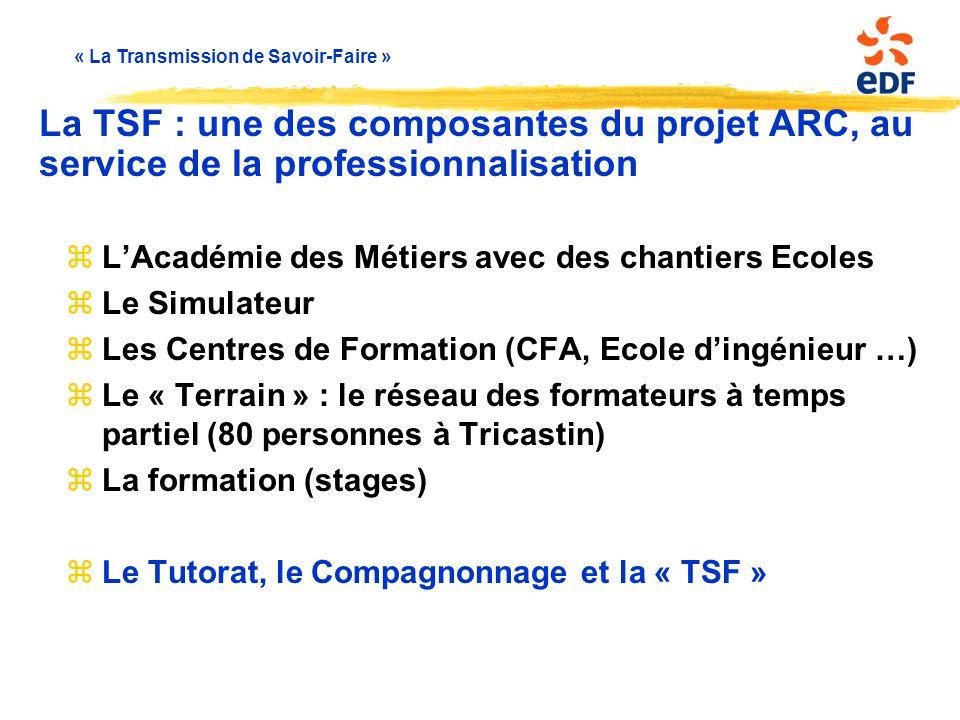 La TSF : une des composantes du projet ARC, au service de la professionnalisation