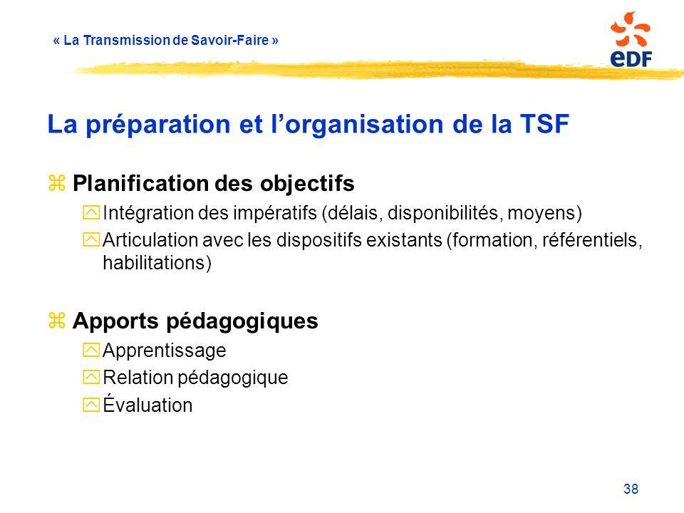 La préparation et l'organisation de la TSF