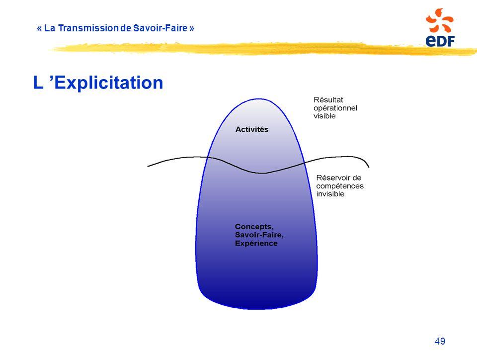 L 'Explicitation
