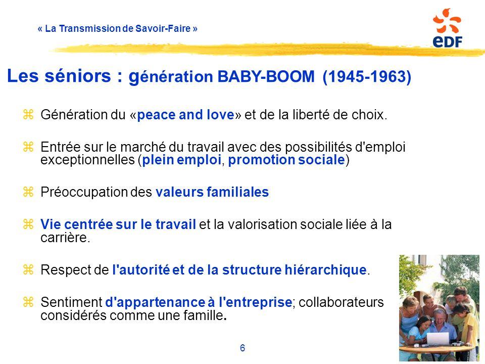 Les séniors : génération BABY-BOOM (1945-1963)