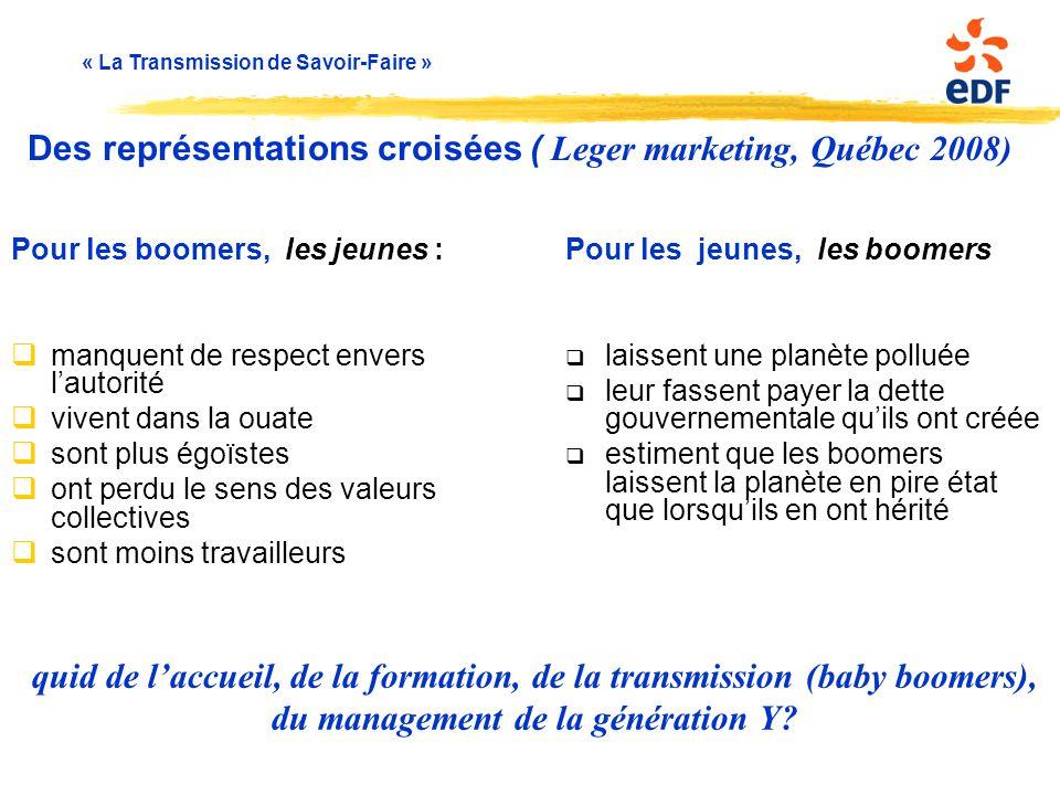 8 Des représentations croisées ( Leger marketing, Québec 2008)
