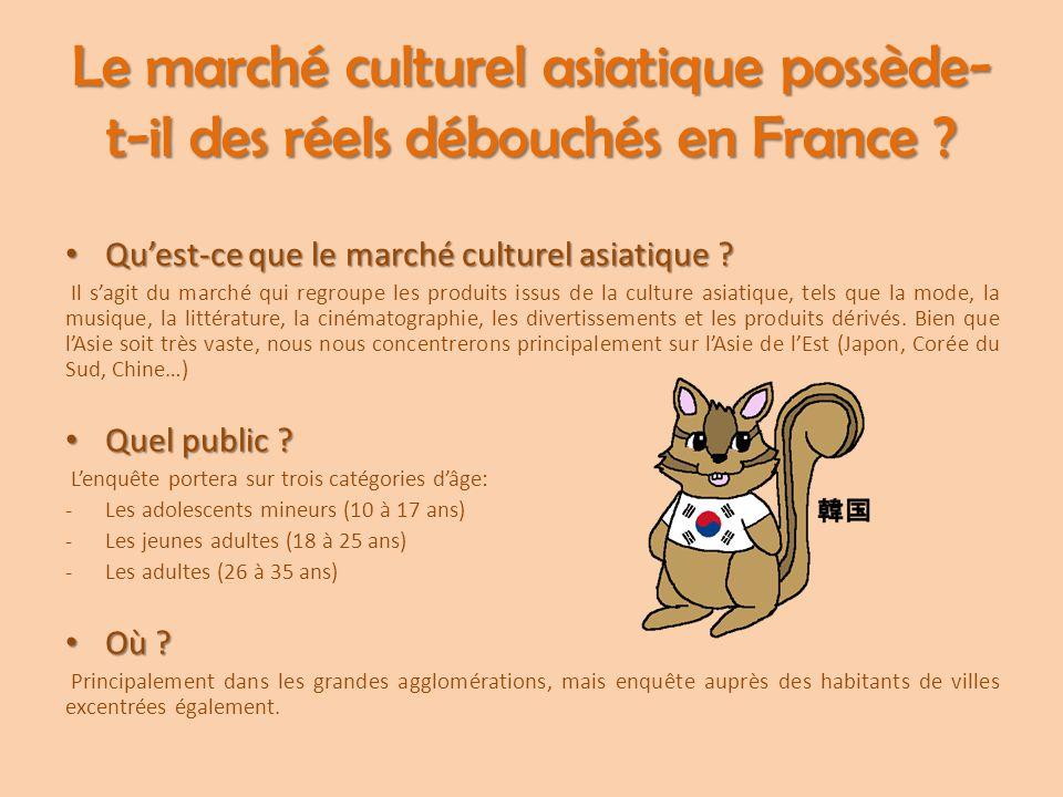 Le marché culturel asiatique possède-t-il des réels débouchés en France