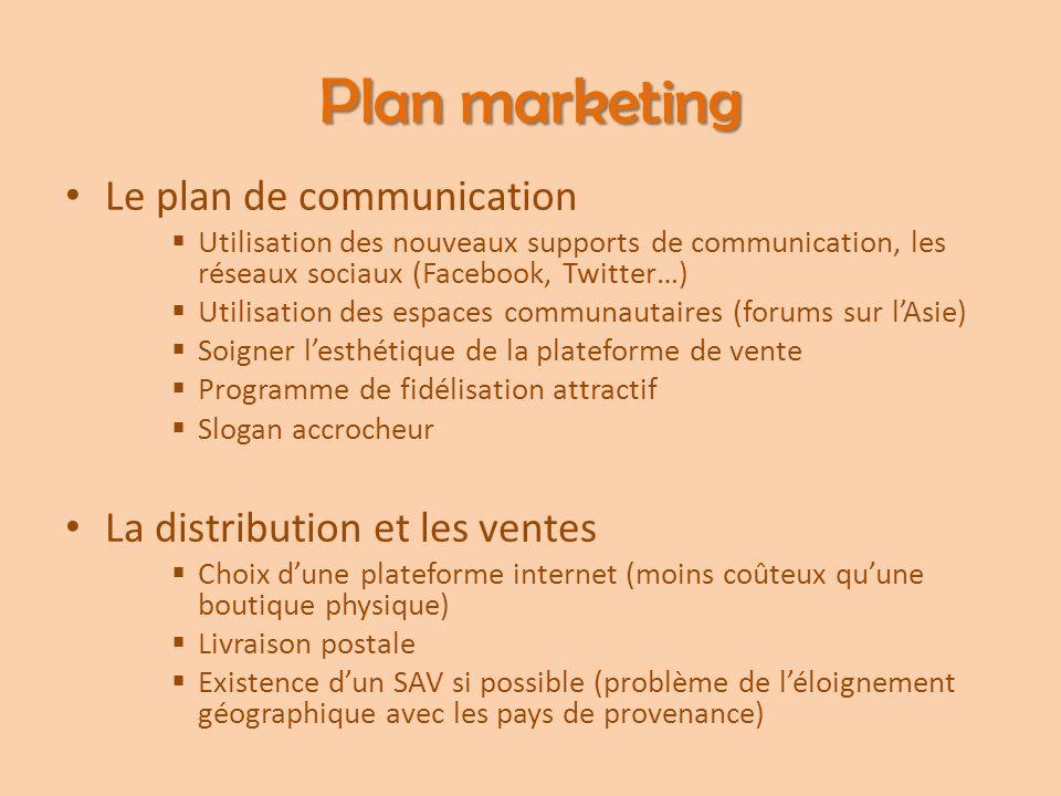 Plan marketing Le plan de communication La distribution et les ventes