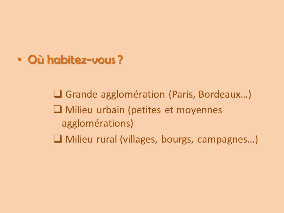 Où habitez-vous Grande agglomération (Paris, Bordeaux…)