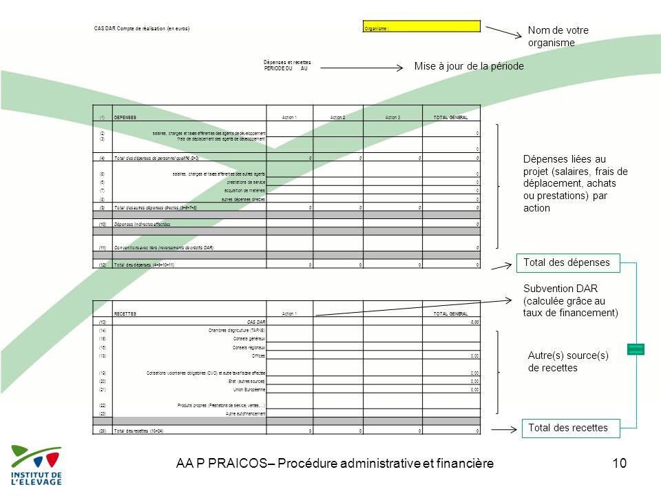 AA P PRAICOS– Procédure administrative et financière